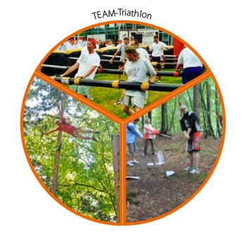 Team-Triathlon